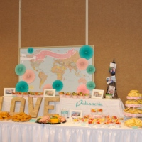 My Travel Themed Bridal Shower